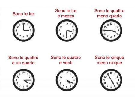 čas po taliansky