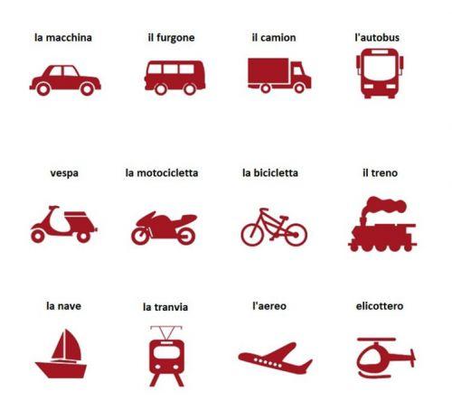 dopravné prostriedky po Taliansky